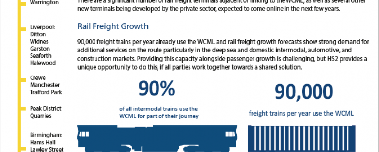 Rail freight & the West Coast Main Line